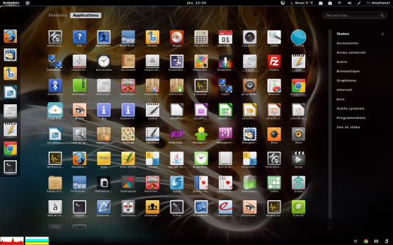 Taille icone gnome shell